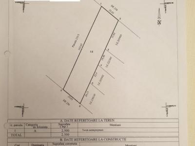 teren situat in zona TOMIS PLUS - BOREAL,